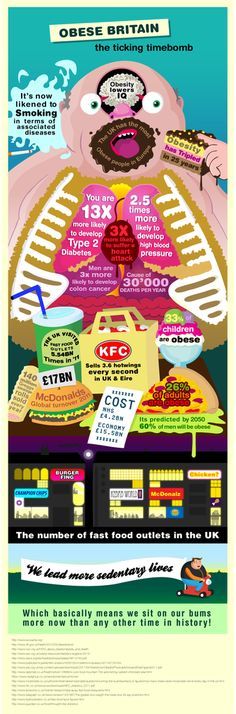 Here is info graphic about obesity in UK. Healthy lifestyle and its components links to chronic diseases and are one of most important issues in today's public health.