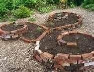 Spiral Brick Raised Garden Beds - Bing Images