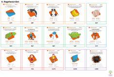 Snappet leerlijn spelling Spelling