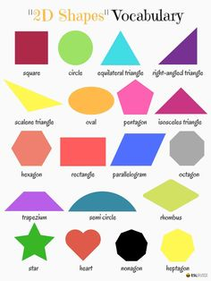 Let's see how many words we use to describe 2D shapes ...