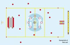 Basket-loop spel - Klassikaal spel binnen honkloopspelen. Zoveel mogelijk punten scoren in de tijd dat de veldpartij een opdracht uitvoert.