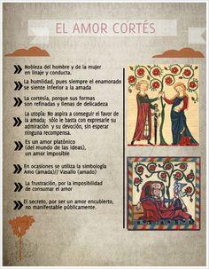 Características del amor cortés Medieval, Ap Spanish, Literature, College, Memories, Create, School, Spanish Language, Language