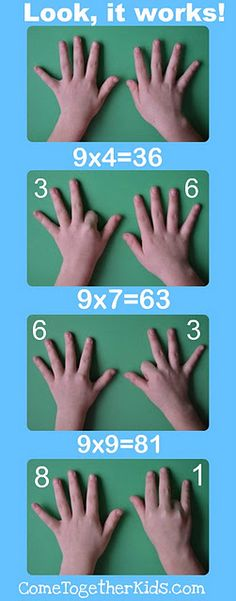Multiplication x9 - Super cool, never knew this one! (If you're wondering, put down the # you're trying to multiply by 9. So 9x4 (4th finger from left down) makes 3 & 6 - 36