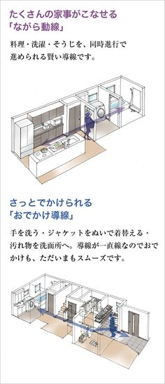 ようこそ、美しく輝く時間へ。「MOTENA(もてな)」 | 住まいのラインナップ | イノスグループ House Layout Plans, My House Plans, House Layouts, Home Interior Design, Interior Architecture, Japanese Modern House, Dream Rooms, Planer, Ideal Home