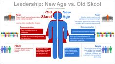 Leadership_Traditional-vs-New-Age.png 1290×729 pixels