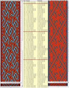 Two opposite threadings - same movements / 30 tarjetas, 3 colores, repite cada 24 movimientos // sed_543 & sed_543a diseñado en GTT༺❁