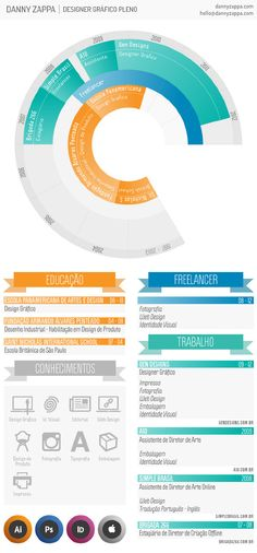 31 best cv images on pinterest resume resume cv and resume design