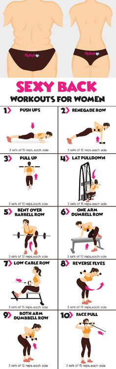 Body Building Workouts 10 Sexy Back Workouts For Women. diet workout back fat Body Building Workouts 10 Sexy Back Workouts For Women. diet workout back fat Fitness Workouts, Fitness Goals, At Home Workouts, Fitness Motivation, Gym Workout Routines, Workout Plans, Month Workout, Workout Diet, Workouts For Arms