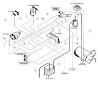 ezgo golf cart wiring diagram ezgo pds wiring diagram ezgo pds rh pinterest com 1995 Club Car Wiring Diagram 1994 Club Car Wiring Diagram
