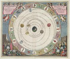 The planisphere of Aratus featuring the composition of the heavenly orbits