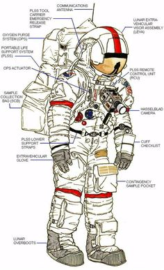 Wicker Breaker Inc (NOTE Not Really Incorporated ) is creating a Pincast! Patreon is part of Space nasa Become a patron of Wicker Breaker Inc (NOTE Not Really Incorporated ) today - Astronaut Suit, Apollo Space Program, Apollo Missions, Space And Astronomy, Astronomy Science, Nasa Space, Space Race, Space Station, Space Shuttle