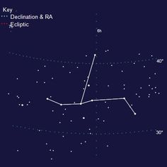 Map of The Constellation of ColumbaColumba constellation represents the dove. It was introduced by Petrus Plancius in the 16th century and originally named Columba Noachi, or Noah's Dove, in reference to the dove that signalled to Noah that the Great Flood was receding.