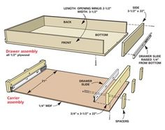 Step by step on how to make kitchen cabinet rollouts. Good I hate the shelves in my kitchen. MM - 10/2013