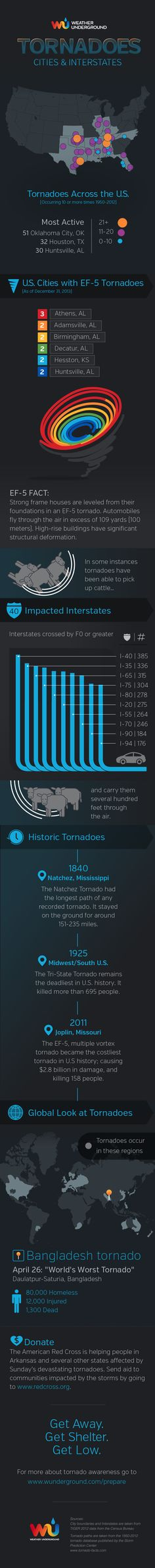 Where do the most tornadoes occur in the U. What kind of damage can an tornado do? How far can a tornado carry a cow? For information on tornado strength and damage, check out the tornado infographic by Weather Underground.