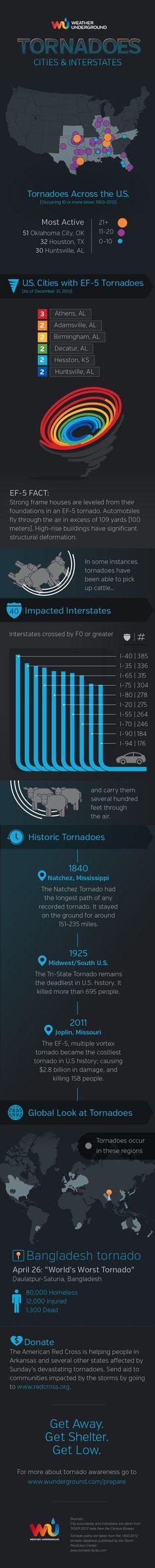 Tornado info graphic