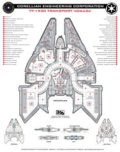 Corellian YT-1930 Deckplan Digital composite 2015 A long time ago, on a college campus not really all that far away...  So, 'round about 1994, I was inspired bya police traffic barricad...