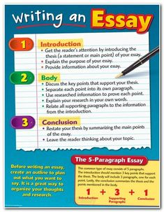 500 words essay on my school Many college essays, including the essay for the common application, limit you to 500 words it can be tough to write an interesting, creative essay and keep it short, but if you know a few simple tips you can deliver an essay that will impress.
