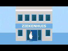 Vermindering van de voedselverspilling staat bij veel ziekenhuizen en zorginstellingen hoog op de agenda, omdat jaarlijks ongeveer 40 procent van wat is ingekocht in de vuilnisbak belandt. Dit is niet alleen zonde en onnodig, maar ook erg kostbaar. Onderzoek van Wageningen UR bij 3 ziekenhuizen laat zien dat jaarlijks €50.000 à €150.000 per ziekenhuis kan worden bespaard.