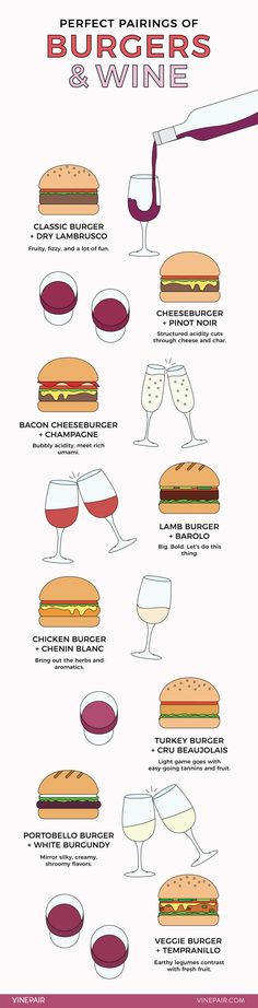 The ultimate guide to pairing burgers with wine.