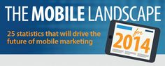 25 Mobile Marketing Stats for 2014 that Matter | Marketing Technology Blog
