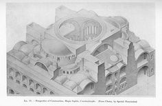 Hagia Sophia: Perspective on construction | Flickr - Photo Sharing!