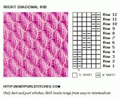 Right Diagonal Rib stitch pattern. Free chart and written instructions