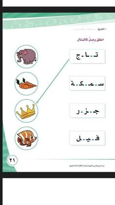 1st Grade Worksheets, School Worksheets, Arabic Alphabet For Kids, Arabic Lessons, Alphabet Crafts, Teaching Phonics, Learn Korean, Arabic Language, Learning Arabic