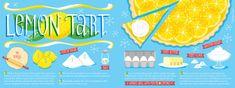 lemon tarts
