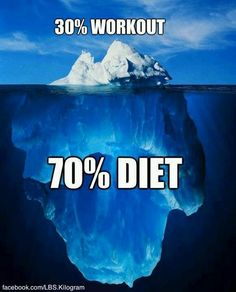Eat to live not live to eat. #fitness #fitnessmotivation