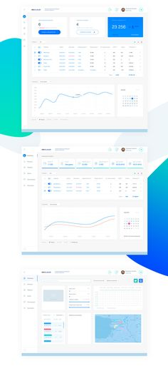 AdCloud SaaS service UX/UI design on Behance