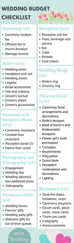 Detailed Wedding Planning Checklist - Awesome Detailed Wedding Planning Checklist, Wedding Planning Checklist Wedding Planner Checklist