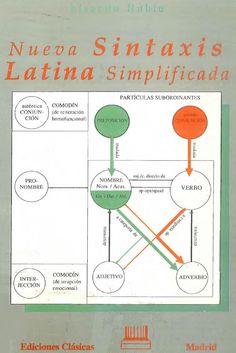 Nueva sintaxis latina simplificada. LINGUISTICA lenguaje latin morfologia lengua historia