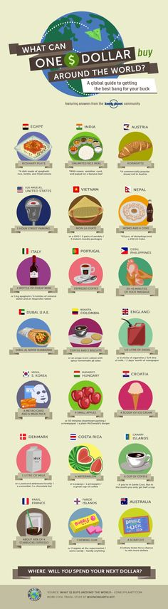 Infographic: What Can One Dollar Buy Around The World? - DesignTAXI.com