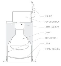 Light Fixture (Luminaire) Components - archtoolbox.com