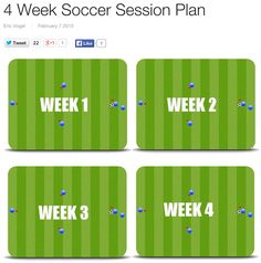 4 Week Soccer Session Plan. View it here: http://coachestrainingroom.com/four-week-session-plan #soccerdrills #soccerdrill #soccersession #soccersessions