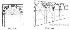Learn to draw arches in perspcetive. This online art book teaches all the rules on perspective and art, allowing you to draw archways and arch shaped forms with great accuracy. Drawing Techniques Pencil, Perspective Drawing, Roman Art, Renaissance Art, Learn To Draw, Art And Architecture, Online Art, Art Lessons, Book Art