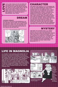 The Fairy's Tales — Lucy's personal data from Monthly Fairy Tail...