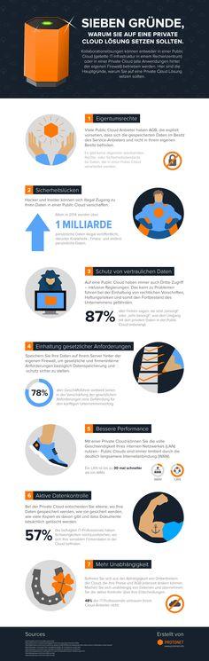 Vorteile der Private Cloud
