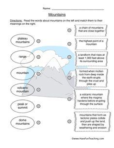 Image result for simple diagram of the hydrologic cycle
