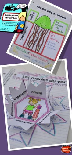 Le radical et les terminaisons des verbes: CAHIER INTERACTIF #4 French Verbs, French Grammar, French Teaching Resources, Teaching French, Ontario Curriculum, Interactive Student Notebooks, French For Beginners, Primary Activities, French Education