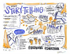Storytelling_BrooklynBrainery_ImageThink_Sketchnotes