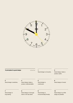 Vintage beautiful Dieter Rams clock print poster typo – We collect similar ones – Only/Once – www.onlyonceshop.com