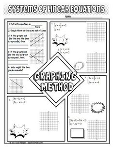 Systems of Linear Equations Comic Book Style Doodle Notes Algebra Activities, Maths Algebra, Math Resources, Algebra Projects, Math Teacher, Math Classroom, Teaching Math, Classroom Ideas, Junior High Math