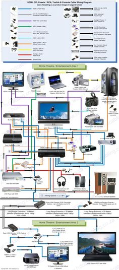 Home Network Wiring Diagram Tech upgrades