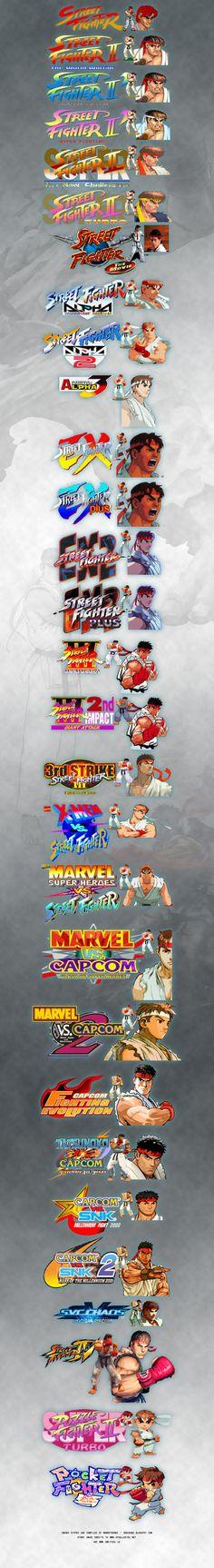 ryu_street_fighter-evolution-by-game.jpg (800×5852)