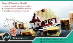 Types of Valuation Models - Income Based, Market Based and Cost Based