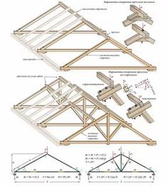 7 Alive Cool Tips: Roofing Diy The Family Handyman shed roofing storage.Shed Roofing Storage. Roof Truss Design, Fibreglass Roof, Timber Structure, Roof Trusses, Roof Architecture, Roof Styles, Shed Design, Roofing Materials, Patio Roof
