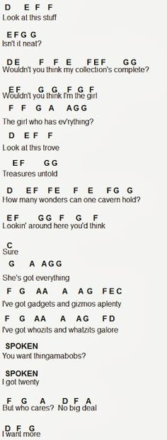 Flute Sheet Music part of your world