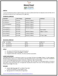 professional curriculum vitae resume template for all job seekers sample template of an excellent
