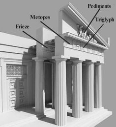 Ancient Greek architecture is known for its forms of illustration. Buildings consisted of friezes, metopes, and pediments. These segments within the building had many figures. The figures were created to illustrate stories, myths, battles, or something about the architect.